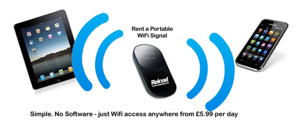 Wifi Access London